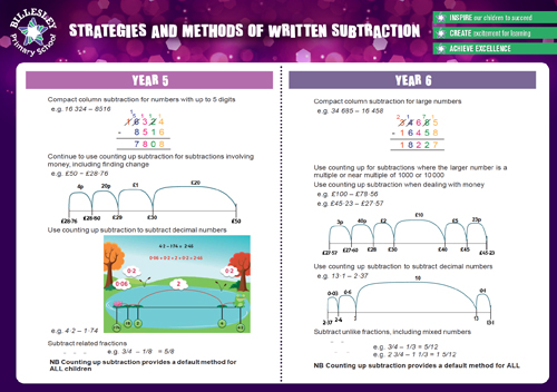 KS2 Maths Strategies Part 2